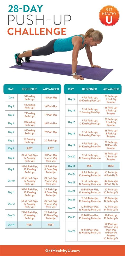 28-Day Push-Up Challenge   Push up challenge, Workout