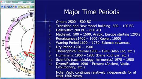 The History of Astrology from Earliest Beginnings to Today