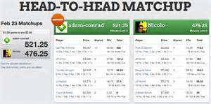 StarStreet Launches A Daily Fantasy Sports Game That Turns