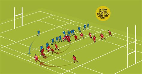 Pro's Playbook: Dummy switch winger - Rugby World