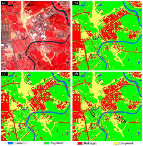 Remote Sensing   Special Issue : Uncertainty in Remote
